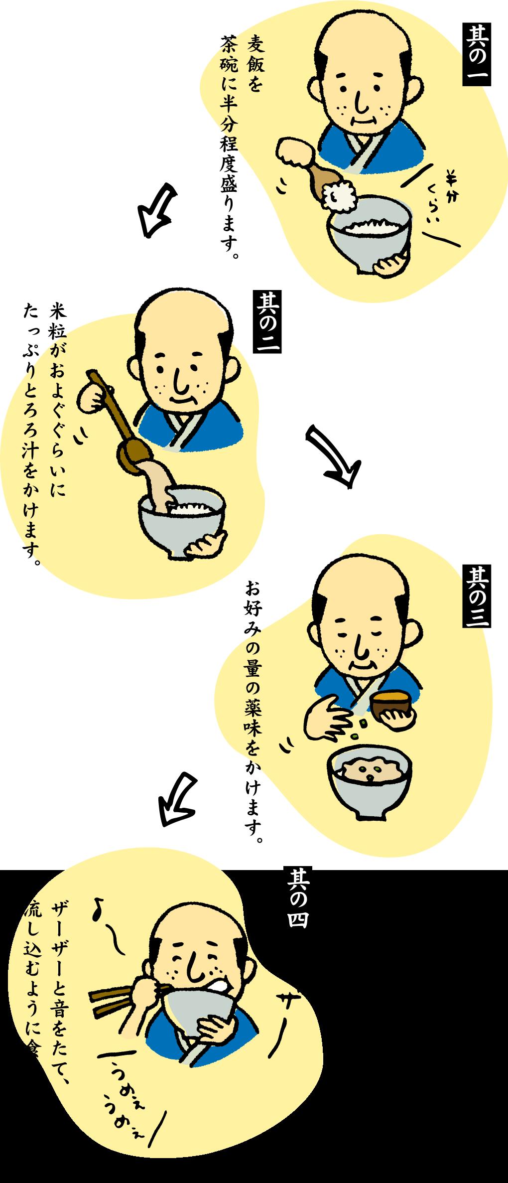 とろろのおいしい食べ方図